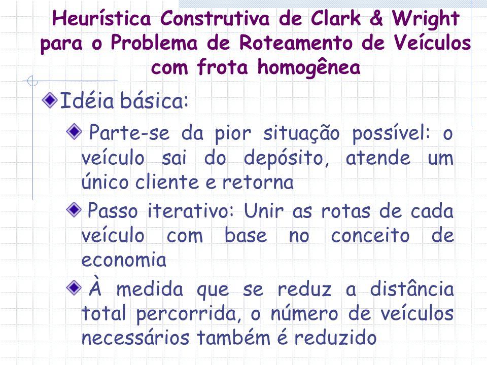 Heurística Construtiva de Clark & Wright para o Problema de Roteamento de Veículos com frota homogênea Idéia básica: Parte-se da pior situação possíve