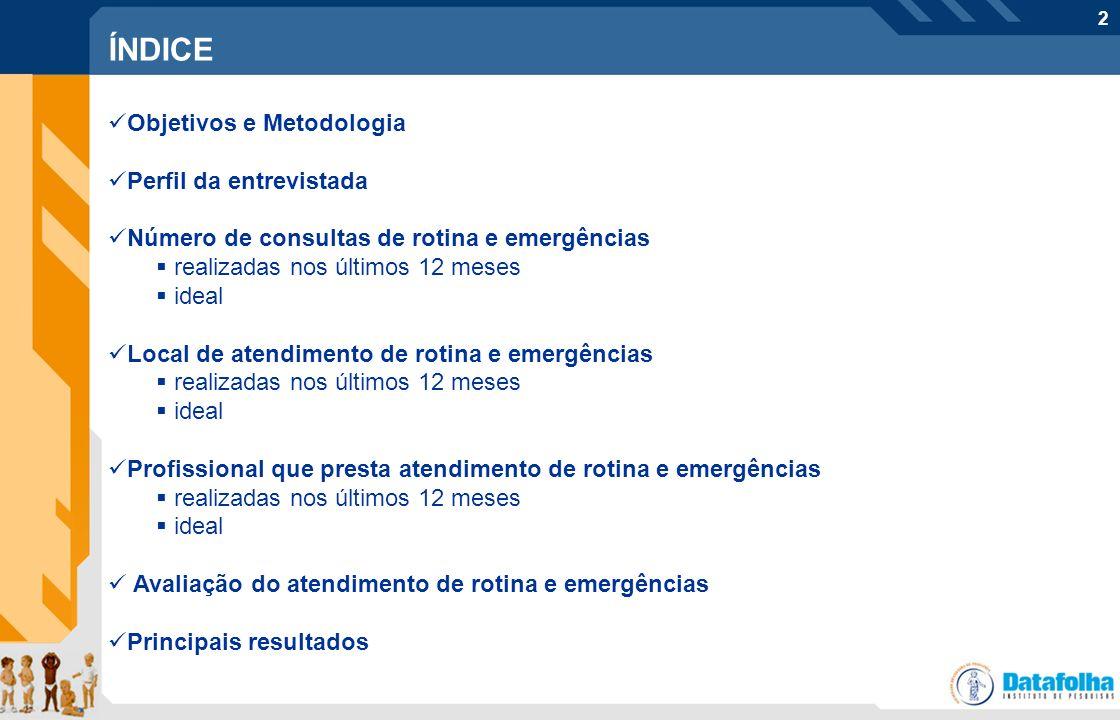 2 ÍNDICE Objetivos e Metodologia Perfil da entrevistada Número de consultas de rotina e emergências realizadas nos últimos 12 meses ideal Local de ate
