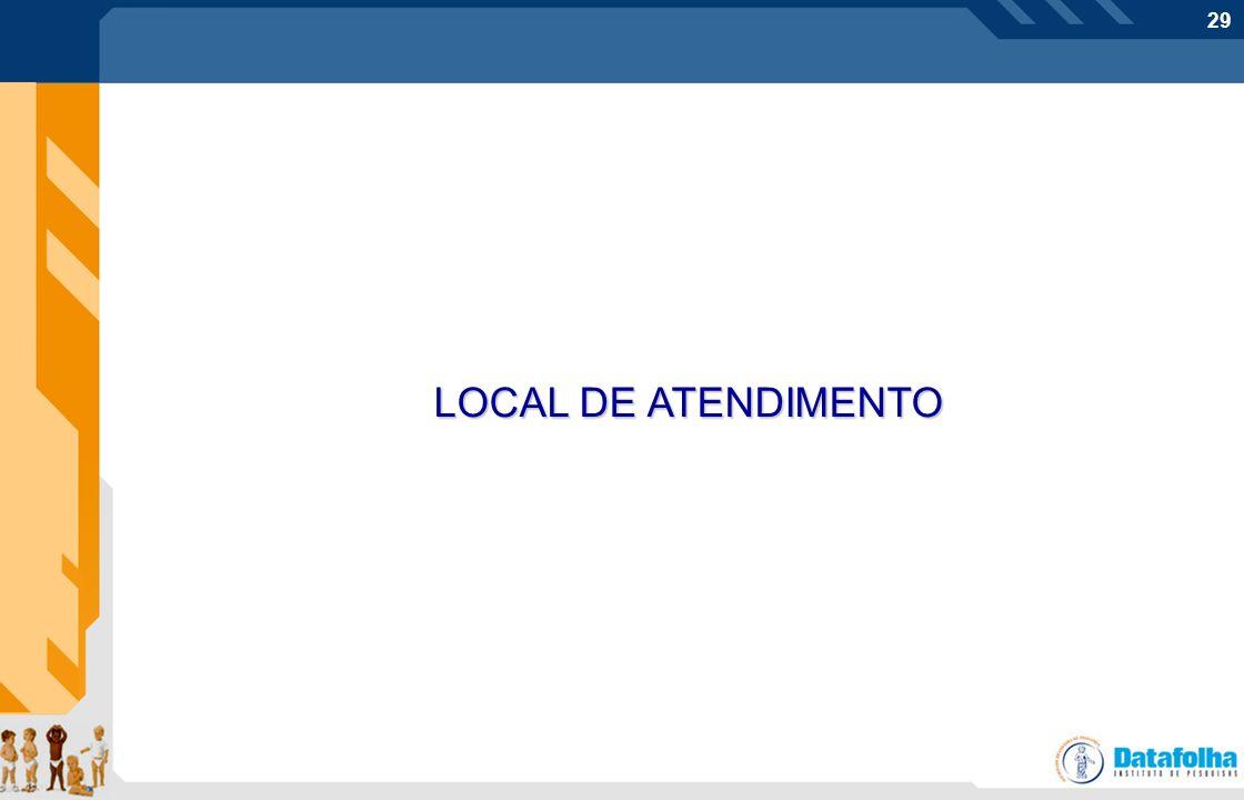 29 LOCAL DE ATENDIMENTO