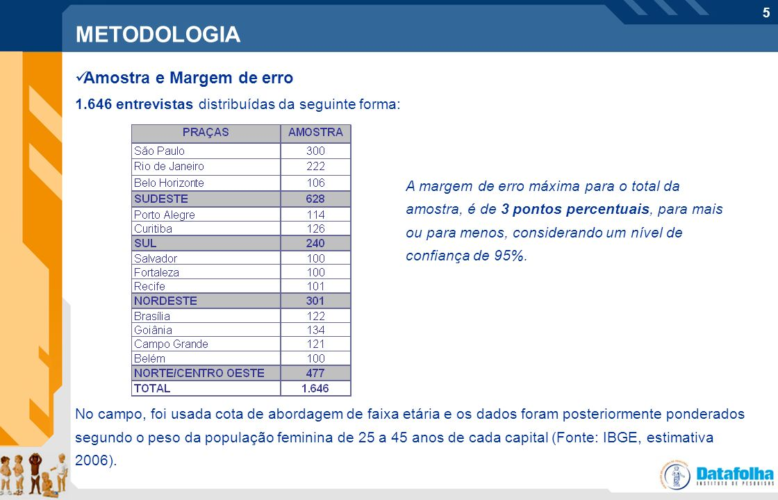 66 Perfil do entrevistado PRINCIPAIS RESULTADOS AVALIAÇÃO DO ATENDIMENTO O atendimento de rotina (80%) foi melhor avaliado que o emergencial (66%).