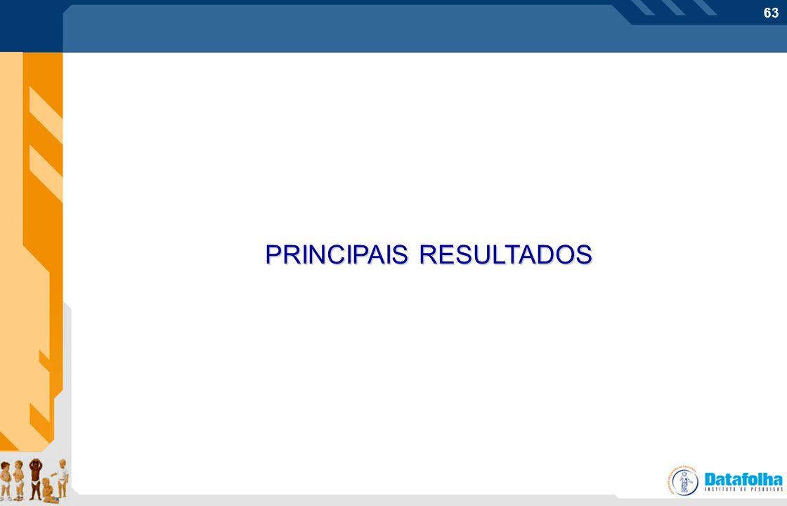 63 PRINCIPAIS RESULTADOS