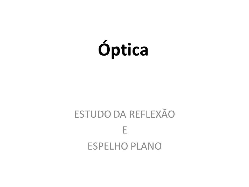 Óptica ESTUDO DA REFLEXÃO E ESPELHO PLANO