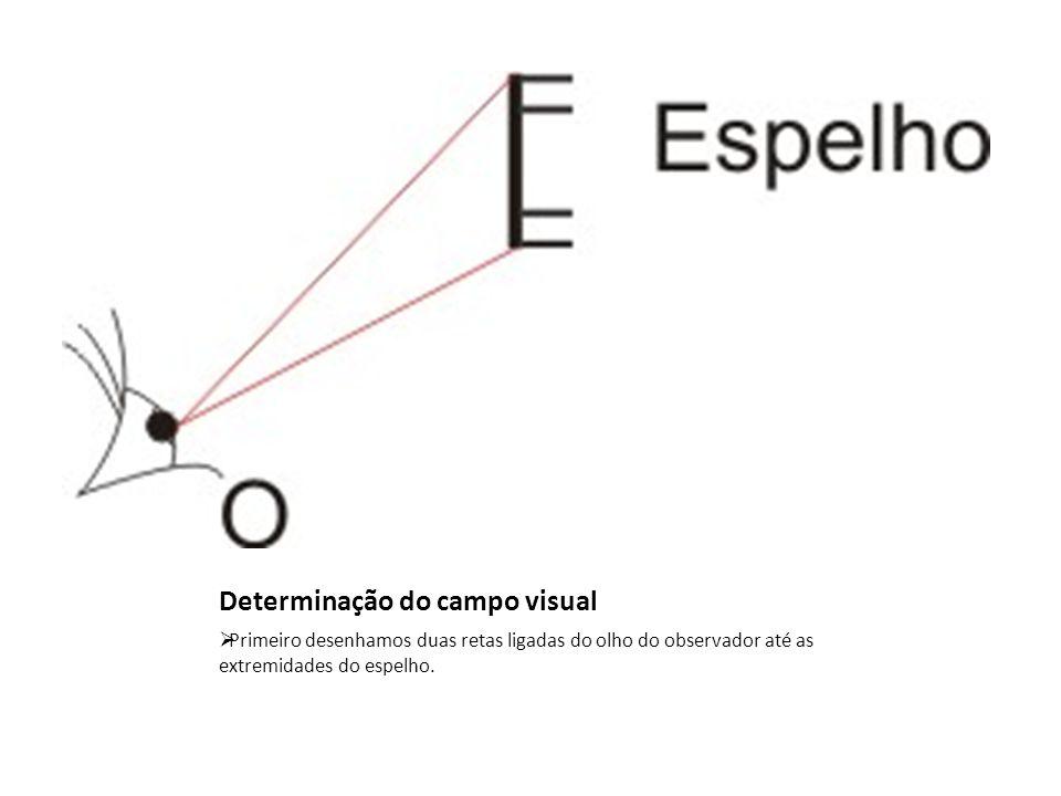 Determinação do campo visual Primeiro desenhamos duas retas ligadas do olho do observador até as extremidades do espelho.