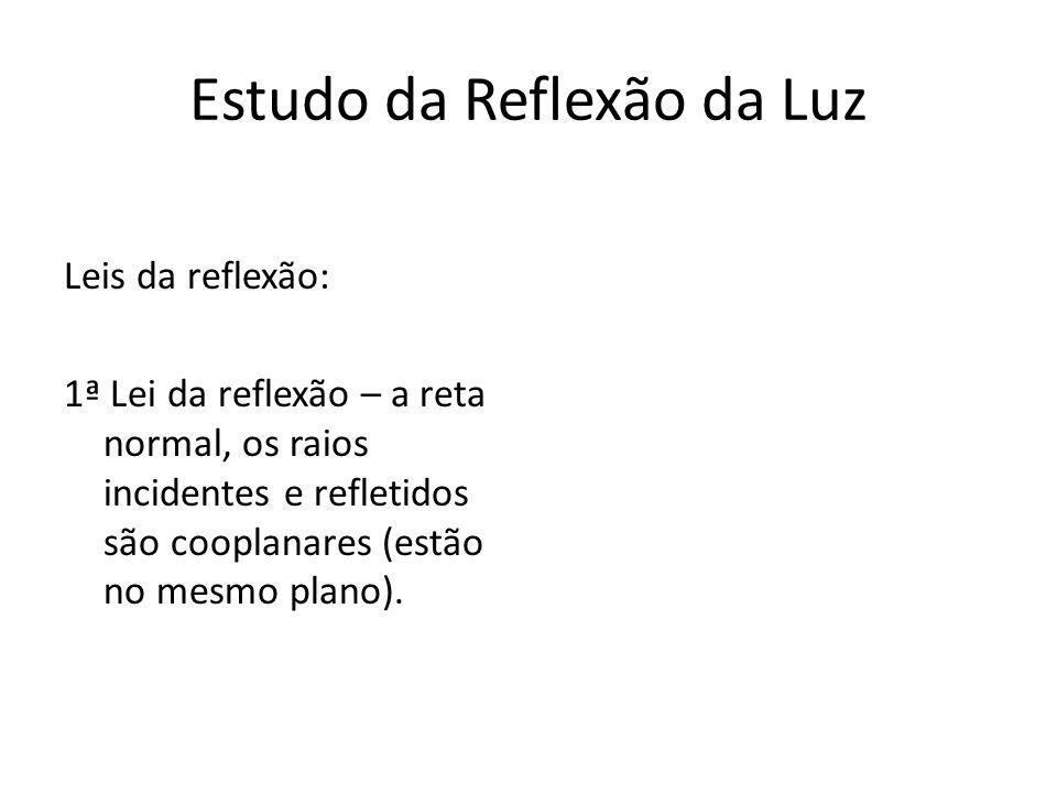 Estudo da Reflexão da Luz Leis da reflexão: 1ª Lei da reflexão – a reta normal, os raios incidentes e refletidos são cooplanares (estão no mesmo plano