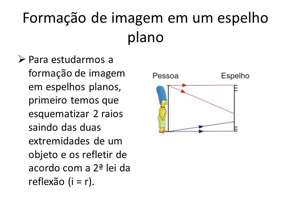 Formação de imagem em um espelho plano Para estudarmos a formação de imagem em espelhos planos, primeiro temos que esquematizar 2 raios saindo das dua