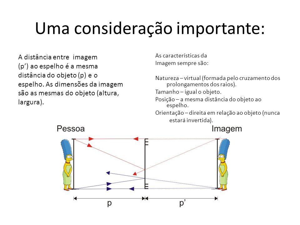 Uma consideração importante: A distância entre imagem (p) ao espelho é a mesma distância do objeto (p) e o espelho. As dimensões da imagem são as mesm