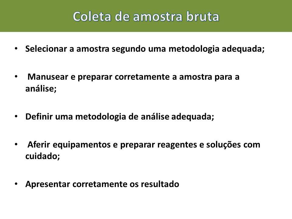 Selecionar a amostra segundo uma metodologia adequada; Manusear e preparar corretamente a amostra para a análise; Definir uma metodologia de análise a