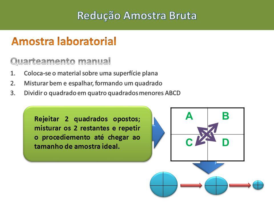 AB CD Rejeitar 2 quadrados opostos; misturar os 2 restantes e repetir o procediemento até chegar ao tamanho de amostra ideal.