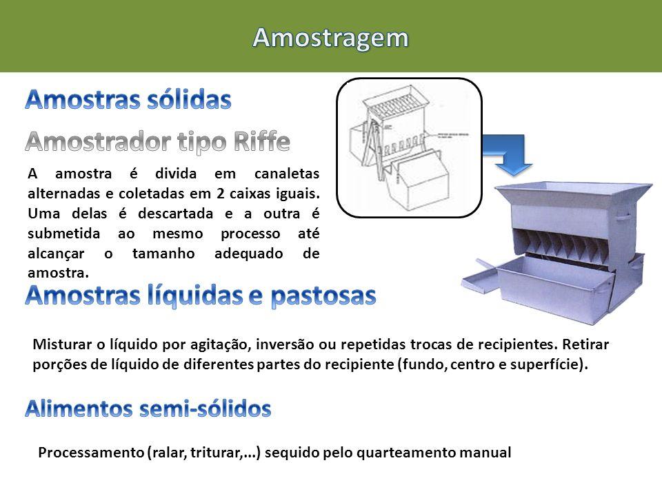 A amostra é divida em canaletas alternadas e coletadas em 2 caixas iguais. Uma delas é descartada e a outra é submetida ao mesmo processo até alcançar