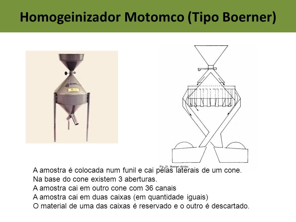 Homogeinizador Motomco (Tipo Boerner) A amostra é colocada num funil e cai pelas laterais de um cone. Na base do cone existem 3 aberturas. A amostra c