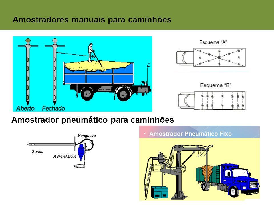 Amostradores manuais para caminhões Amostrador pneumático para caminhões