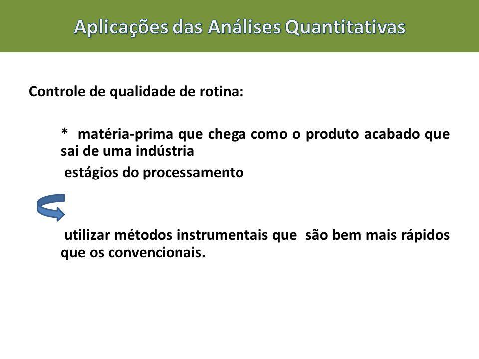 Fiscalização *cumprimento da legislação métodos analíticos que sejam precisos e exatos e, de preferência, oficiais.