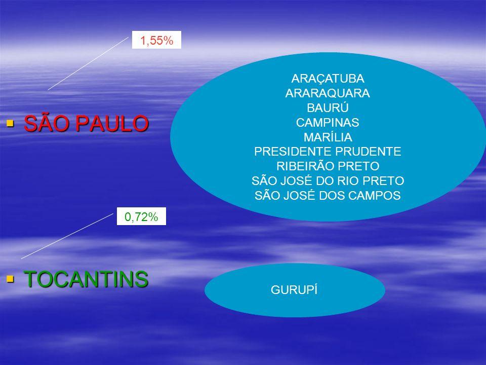 SÃO PAULO SÃO PAULO TOCANTINS TOCANTINS ARAÇATUBA ARARAQUARA BAURÚ CAMPINAS MARÍLIA PRESIDENTE PRUDENTE RIBEIRÃO PRETO SÃO JOSÉ DO RIO PRETO SÃO JOSÉ