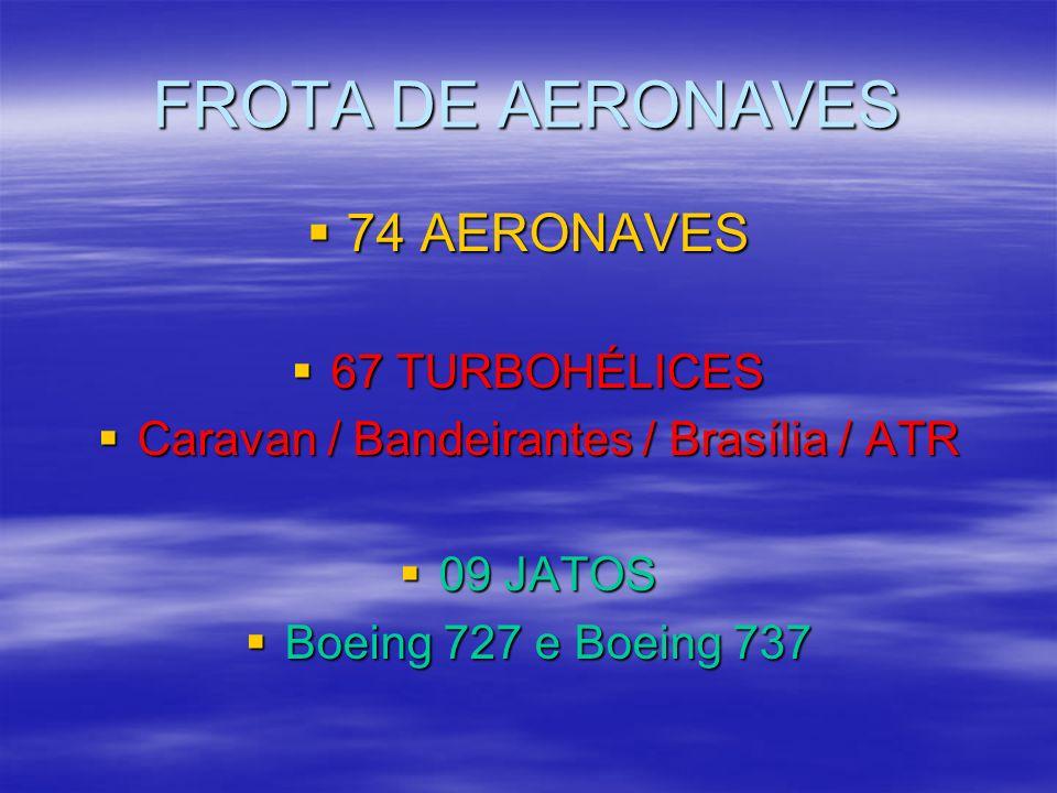 FROTA DE AERONAVES 74 AERONAVES 74 AERONAVES 67 TURBOHÉLICES 67 TURBOHÉLICES Caravan / Bandeirantes / Brasília / ATR Caravan / Bandeirantes / Brasília