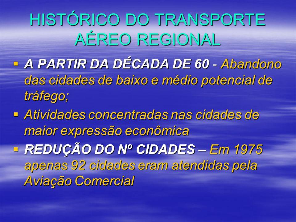 HISTÓRICO DO TRANSPORTE AÉREO REGIONAL A PARTIR DA DÉCADA DE 60 - Abandono das cidades de baixo e médio potencial de tráfego; A PARTIR DA DÉCADA DE 60