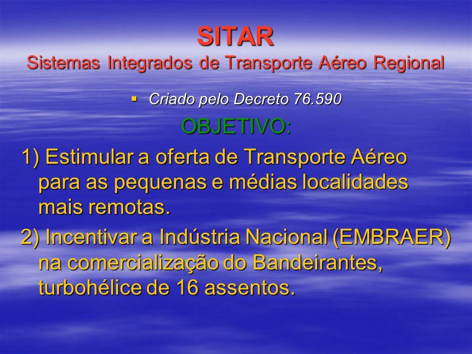 SITAR Sistemas Integrados de Transporte Aéreo Regional Criado pelo Decreto 76.590 Criado pelo Decreto 76.590OBJETIVO: 1) Estimular a oferta de Transpo