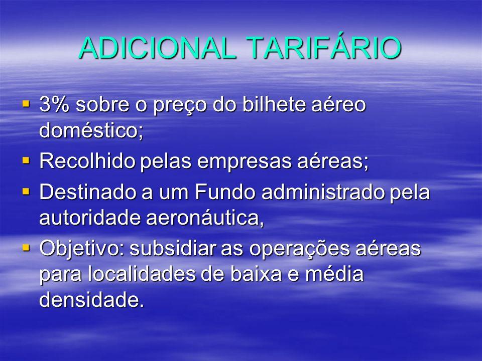ADICIONAL TARIFÁRIO 3% sobre o preço do bilhete aéreo doméstico; 3% sobre o preço do bilhete aéreo doméstico; Recolhido pelas empresas aéreas; Recolhi