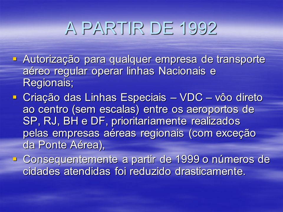 A PARTIR DE 1992 Autorização para qualquer empresa de transporte aéreo regular operar linhas Nacionais e Regionais; Autorização para qualquer empresa