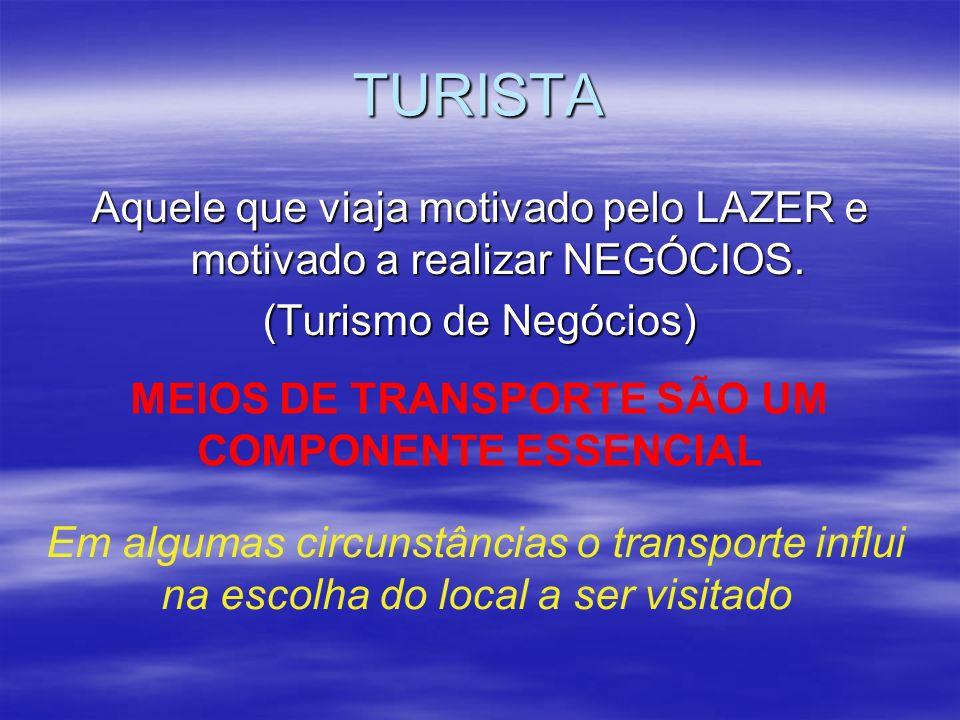 TURISTA Aquele que viaja motivado pelo LAZER e motivado a realizar NEGÓCIOS. (Turismo de Negócios) MEIOS DE TRANSPORTE SÃO UM COMPONENTE ESSENCIAL Em
