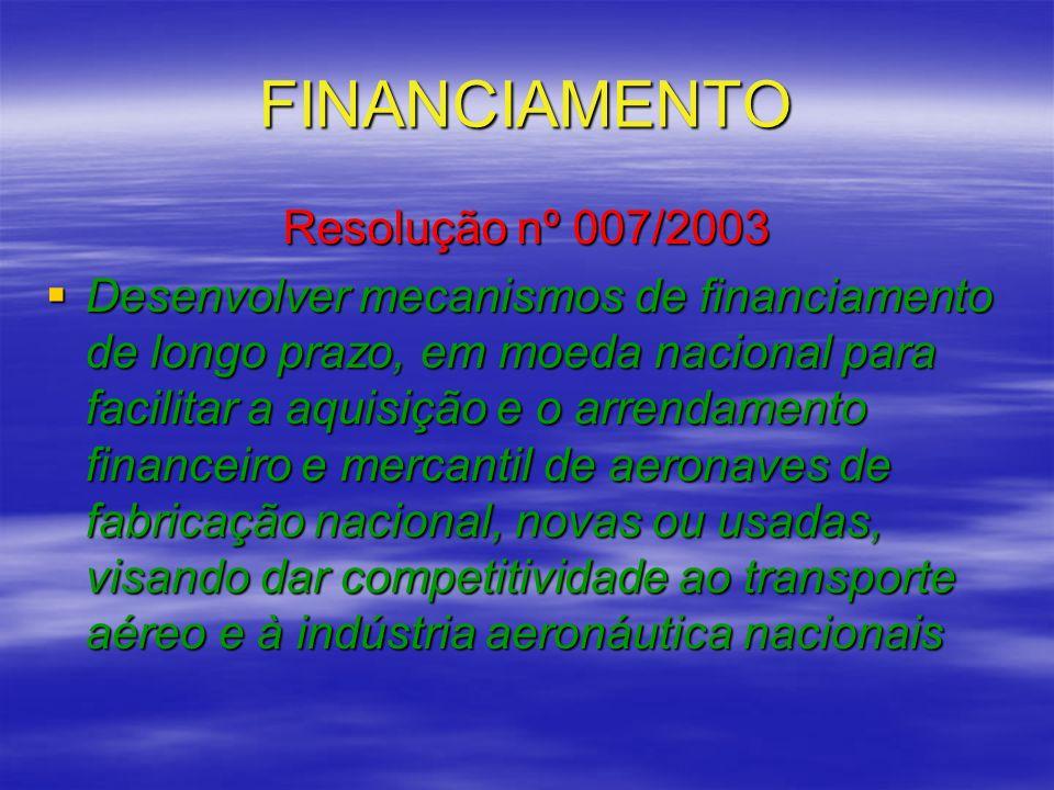 FINANCIAMENTO Resolução nº 007/2003 Desenvolver mecanismos de financiamento de longo prazo, em moeda nacional para facilitar a aquisição e o arrendame