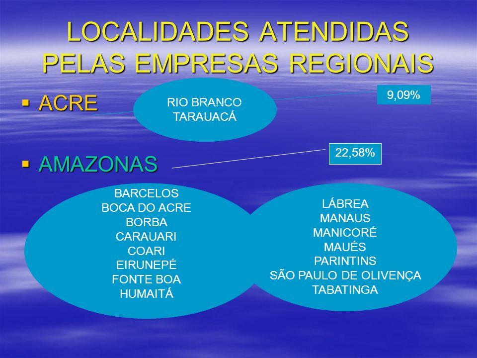 LOCALIDADES ATENDIDAS PELAS EMPRESAS REGIONAIS ACRE ACRE AMAZONAS AMAZONAS RIO BRANCO TARAUACÁ BARCELOS BOCA DO ACRE BORBA CARAUARI COARI EIRUNEPÉ FON