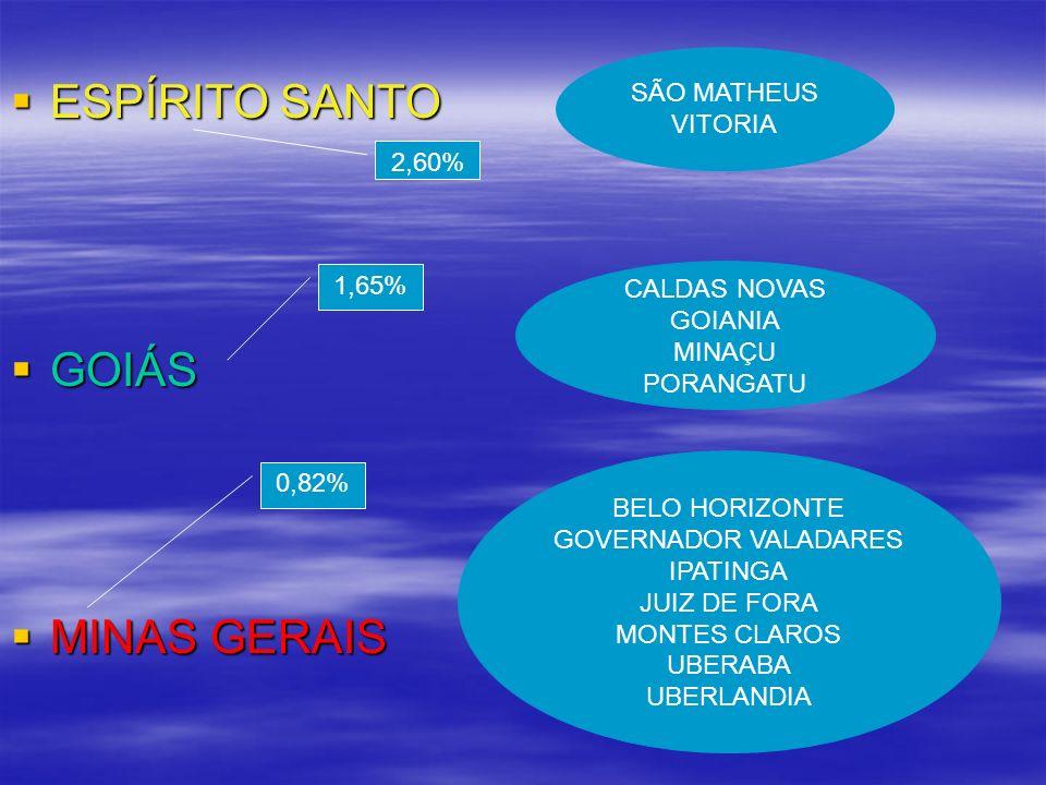 ESPÍRITO SANTO ESPÍRITO SANTO GOIÁS GOIÁS MINAS GERAIS MINAS GERAIS SÃO MATHEUS VITORIA CALDAS NOVAS GOIANIA MINAÇU PORANGATU BELO HORIZONTE GOVERNADO