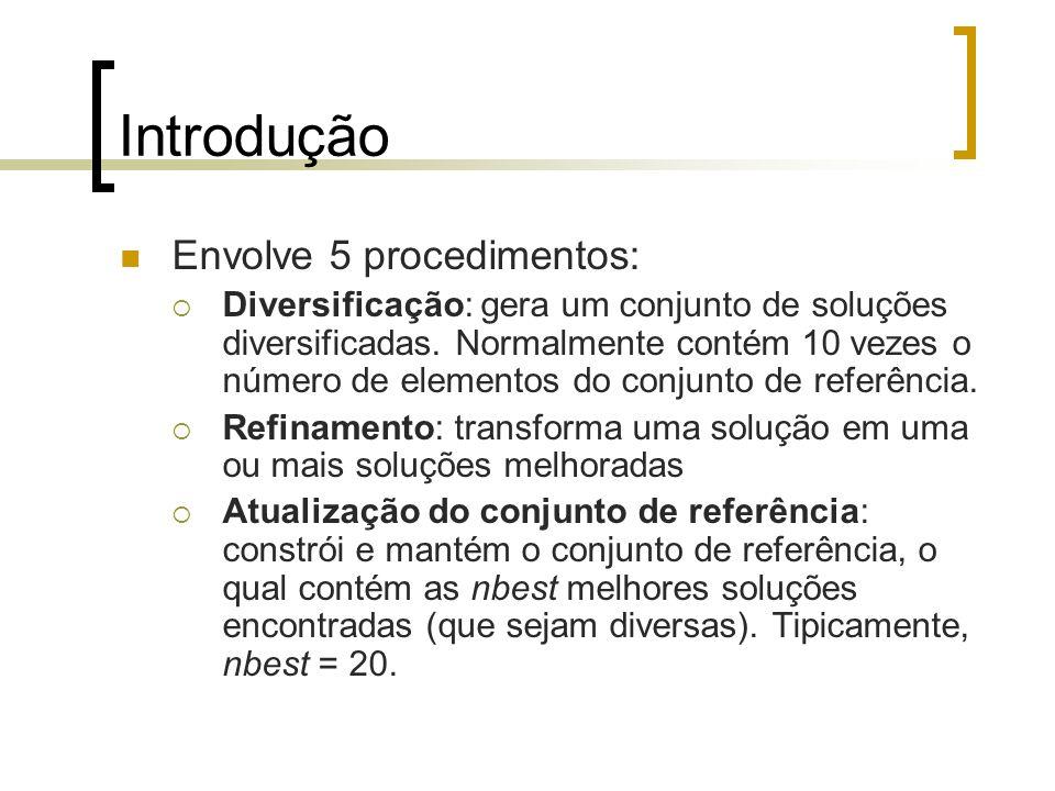 Introdução Envolve 5 procedimentos: Diversificação: gera um conjunto de soluções diversificadas. Normalmente contém 10 vezes o número de elementos do