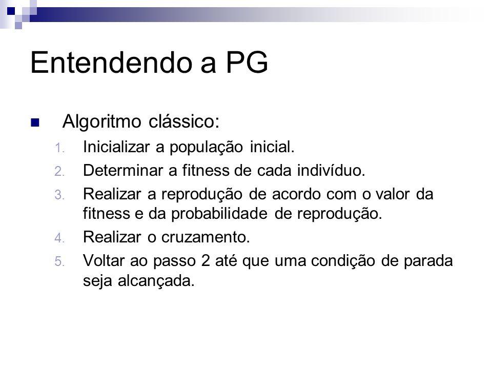 Entendendo a PG Algoritmo clássico: 1. Inicializar a população inicial. 2. Determinar a fitness de cada indivíduo. 3. Realizar a reprodução de acordo
