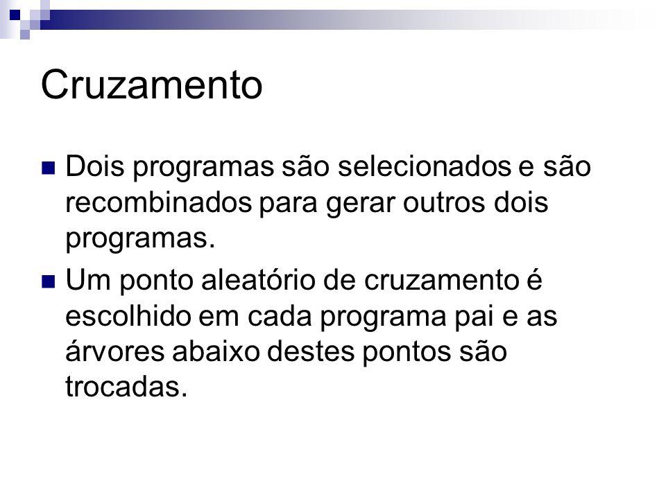 Cruzamento Dois programas são selecionados e são recombinados para gerar outros dois programas. Um ponto aleatório de cruzamento é escolhido em cada p