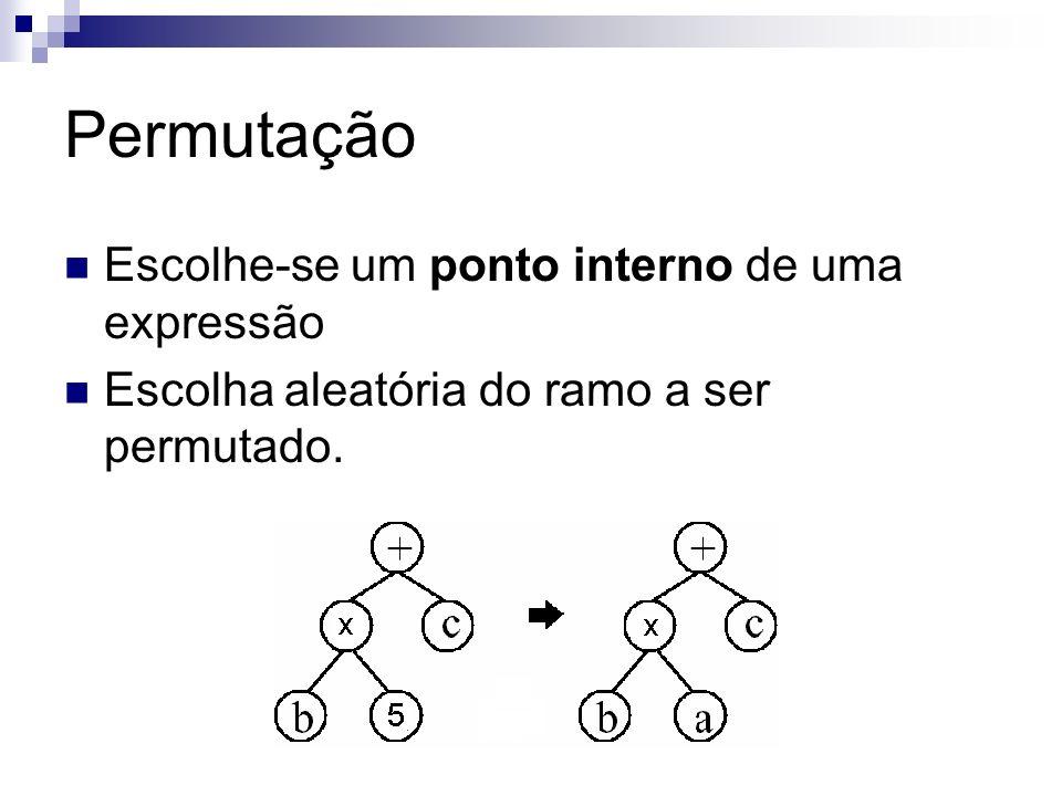 Permutação Escolhe-se um ponto interno de uma expressão Escolha aleatória do ramo a ser permutado.