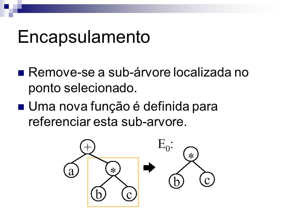 Encapsulamento Remove-se a sub-árvore localizada no ponto selecionado. Uma nova função é definida para referenciar esta sub-arvore.