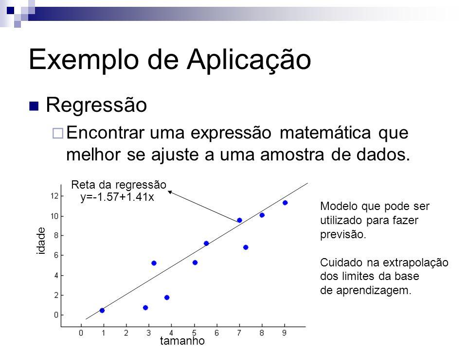 Exemplo de Aplicação Regressão Encontrar uma expressão matemática que melhor se ajuste a uma amostra de dados. y=-1.57+1.41x Reta da regressão tamanho