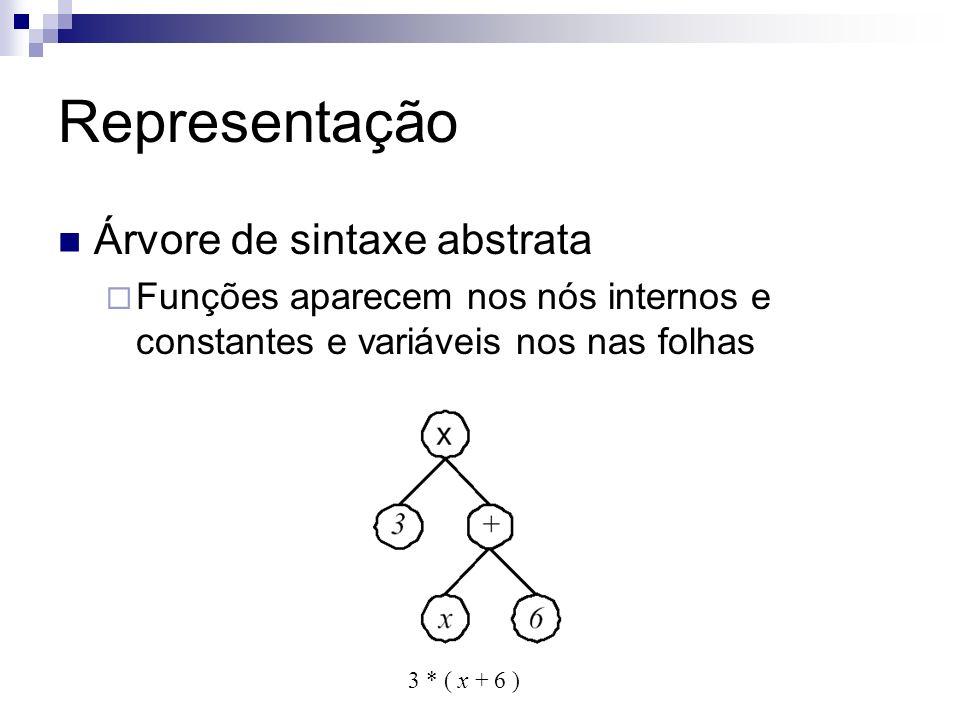Representação Árvore de sintaxe abstrata Funções aparecem nos nós internos e constantes e variáveis nos nas folhas 3 * ( x + 6 )
