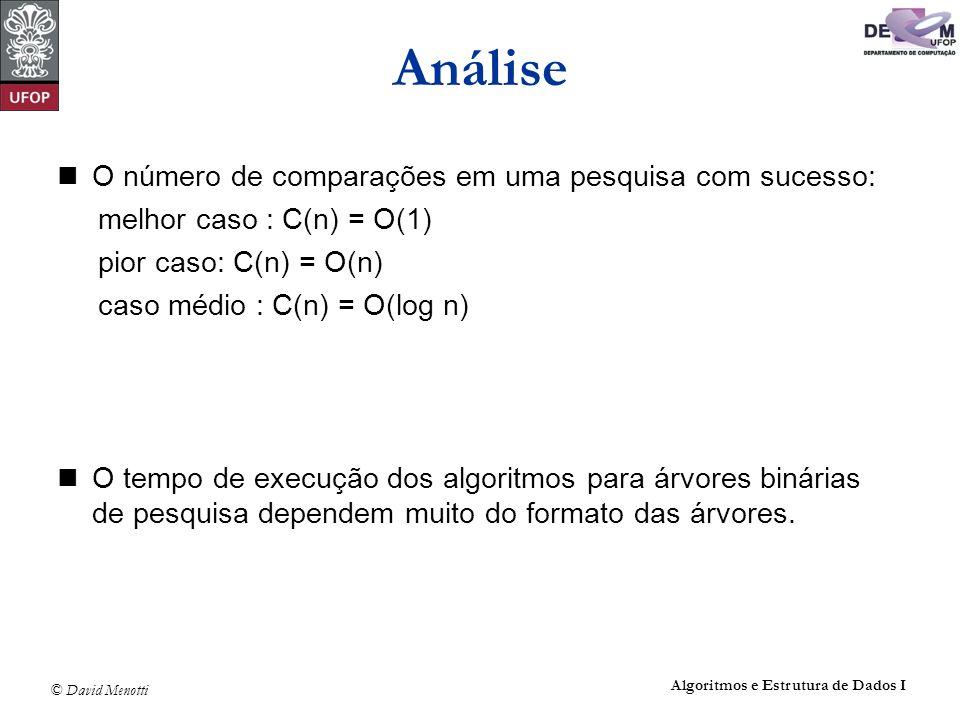 © David Menotti Algoritmos e Estrutura de Dados I O número de comparações em uma pesquisa com sucesso: melhor caso : C(n) = O(1) pior caso: C(n) = O(n