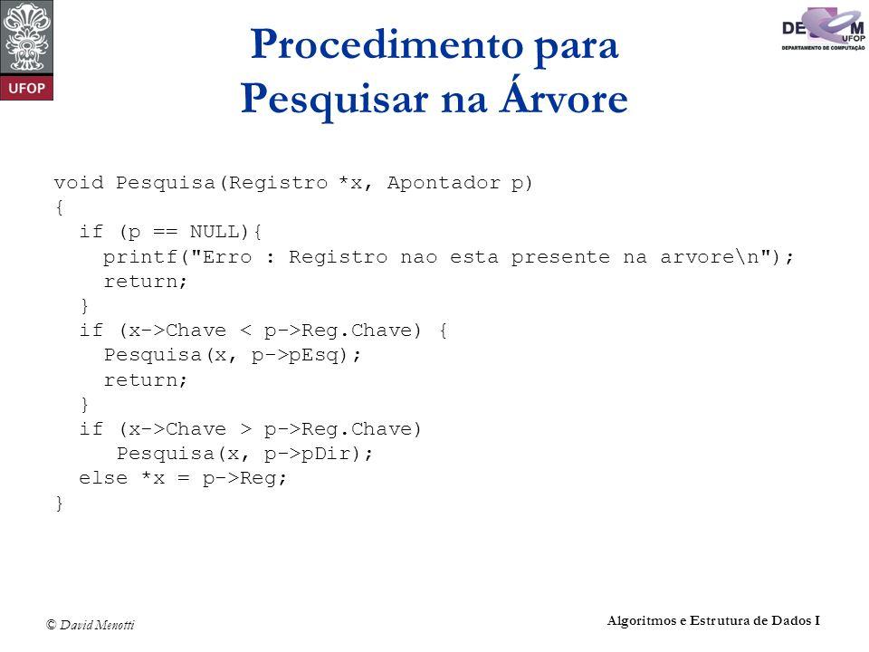 © David Menotti Algoritmos e Estrutura de Dados I void Pesquisa(Registro *x, Apontador p) { if (p == NULL){ printf(