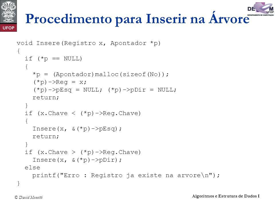 © David Menotti Algoritmos e Estrutura de Dados I void Insere(Registro x, Apontador *p) { if (*p == NULL) { *p = (Apontador)malloc(sizeof(No)); (*p)->