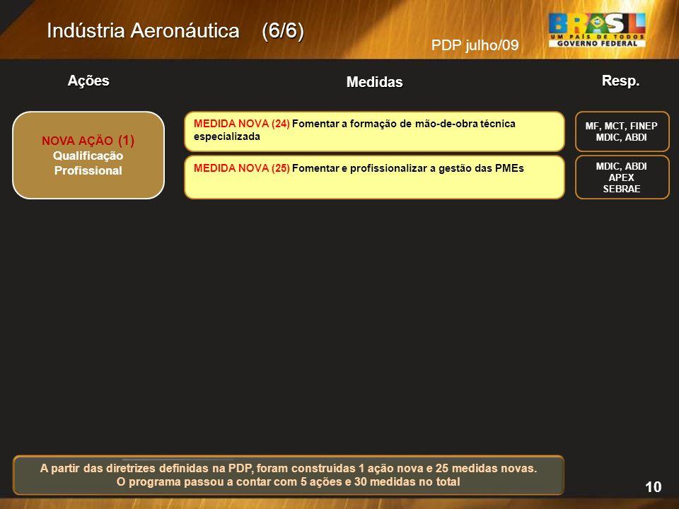 PDP julho/09 Resp.Ações Medidas Indústria Aeronáutica 10 MF, MCT, FINEP MDIC, ABDI APEX SEBRAE MEDIDA NOVA (25) Fomentar e profissionalizar a gestão d