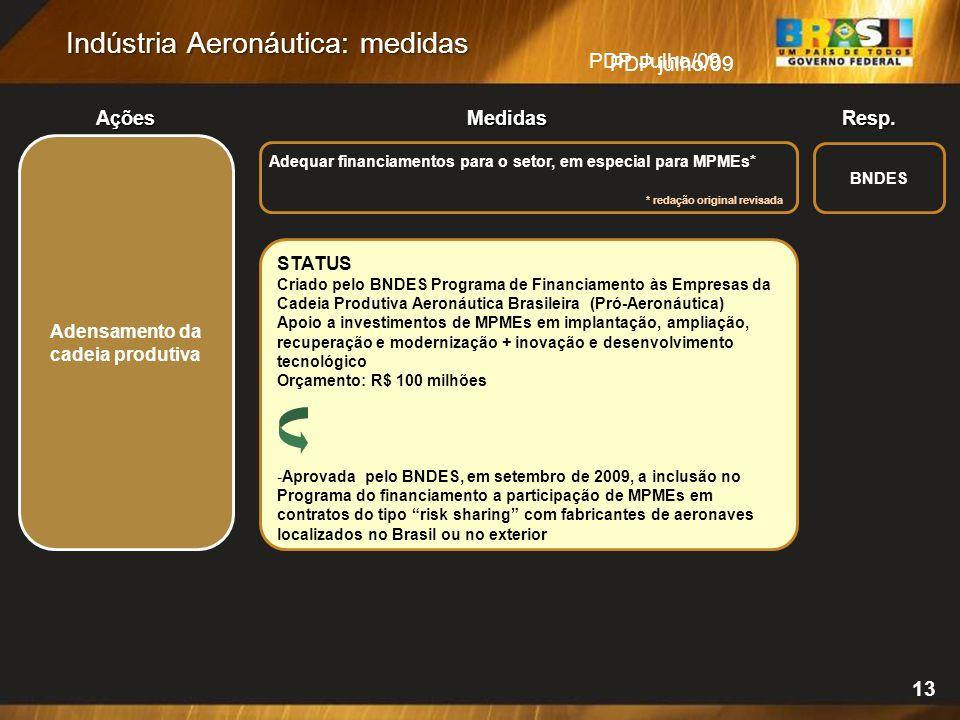 PDP julho/09 13 Adensamento da cadeia produtiva AçõesMedidasResp. Indústria Aeronáutica: medidas Adequar financiamentos para o setor, em especial para