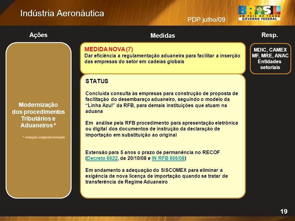 PDP julho/09 Resp.Ações Medidas Indústria Aeronáutica 19 Modernização dos procedimentos Tributários e Aduaneiros * * redação original revisada STATUS