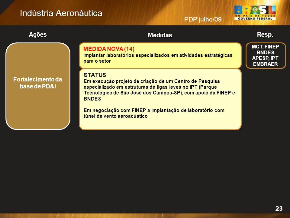 PDP julho/09 Resp.Ações Medidas Indústria Aeronáutica 23 Fortalecimento da base de PD&I STATUS Em execução projeto de criação de um Centro de Pesquisa