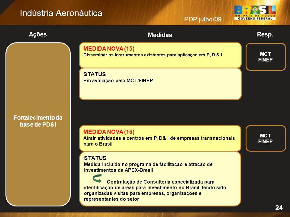 PDP julho/09 Resp.Ações Medidas Indústria Aeronáutica 24 Fortalecimento da base de PD&I STATUS Em avaliação pelo MCT/FINEP MEDIDA NOVA (15) Disseminar