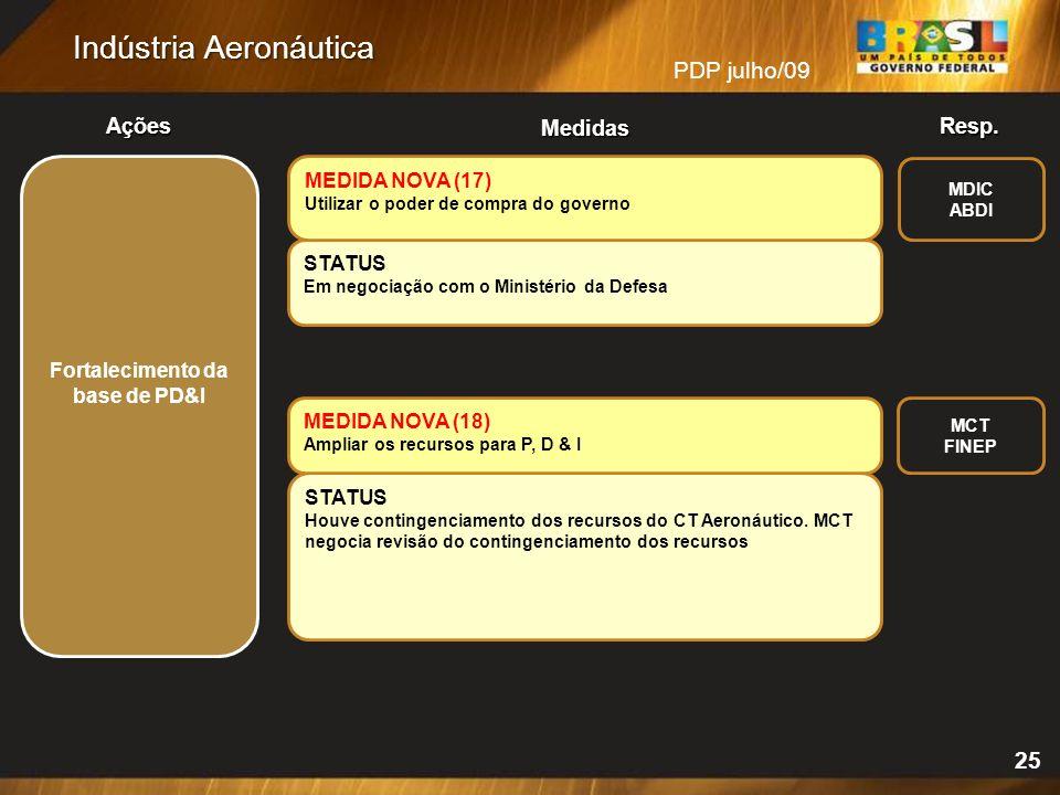 PDP julho/09 Resp.Ações Medidas Indústria Aeronáutica 25 MDIC ABDI STATUS Em negociação com o Ministério da Defesa MEDIDA NOVA (17) Utilizar o poder d