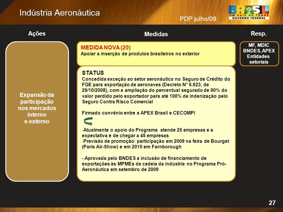 PDP julho/09 Resp.Ações Medidas Indústria Aeronáutica 27 STATUS Concedida exceção ao setor aeronáutico no Seguro de Crédito do FGE para exportação de