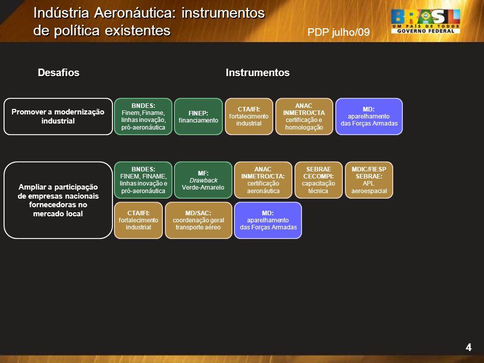 PDP julho/09 4 DesafiosInstrumentos Promover a modernização industrial CTA/IFI: fortalecimento industrial ANAC INMETRO/CTA certificação e homologação