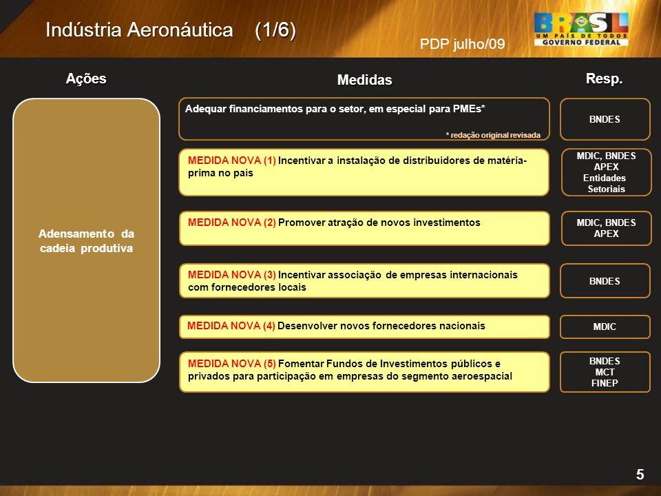 PDP julho/09 Resp.Ações Medidas Indústria Aeronáutica 5 (1/6) Adensamento da cadeia produtiva Adequar financiamentos para o setor, em especial para PM