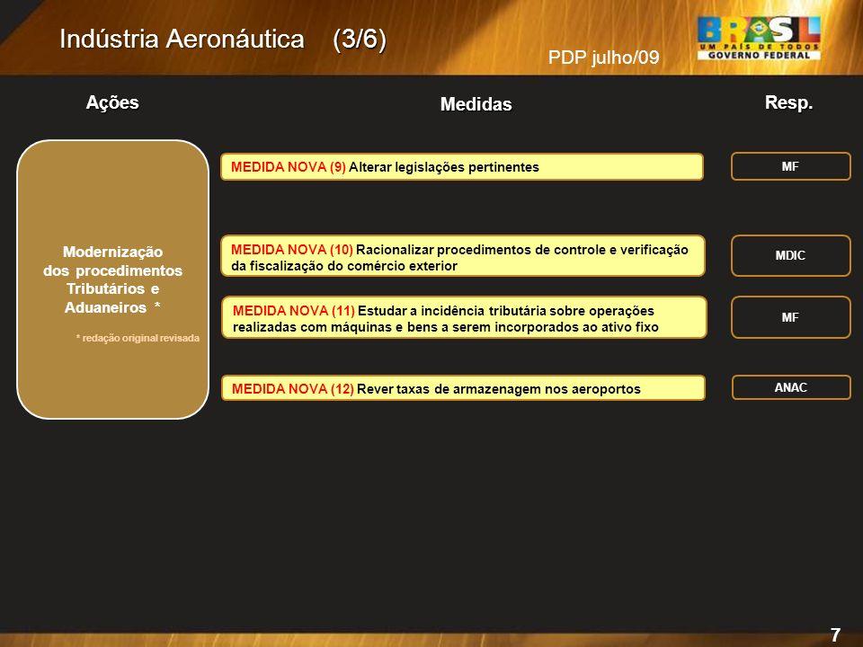 PDP julho/09 Resp.Ações Medidas Indústria Aeronáutica 7 Modernização dos procedimentos Tributários e Aduaneiros * MDIC MEDIDA NOVA (10) Racionalizar p