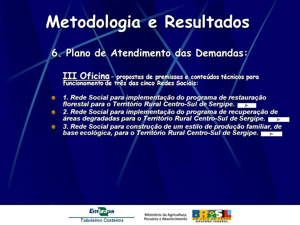 Metodologia e Resultados 6. Plano de Atendimento das Demandas: III Oficina – propostas de premissas e conteúdos técnicos para funcionamento de três da