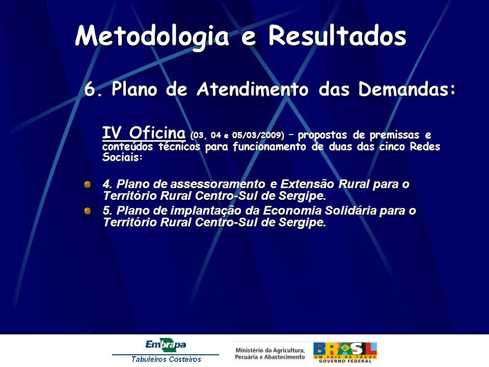 Metodologia e Resultados 6. Plano de Atendimento das Demandas: IV Oficina (03, 04 e 05/03/2009) – propostas de premissas e conteúdos técnicos para fun