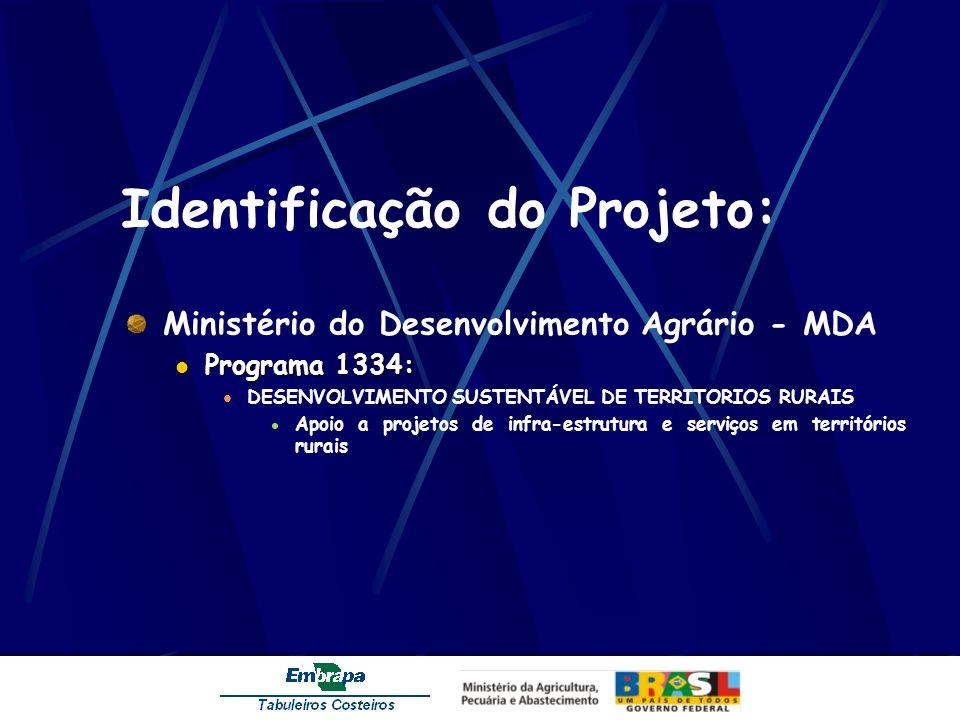 Identificação do Projeto: Ministério do Desenvolvimento Agrário - MDA Programa 1334: Programa 1334: DESENVOLVIMENTO SUSTENTÁVEL DE TERRITORIOS RURAIS