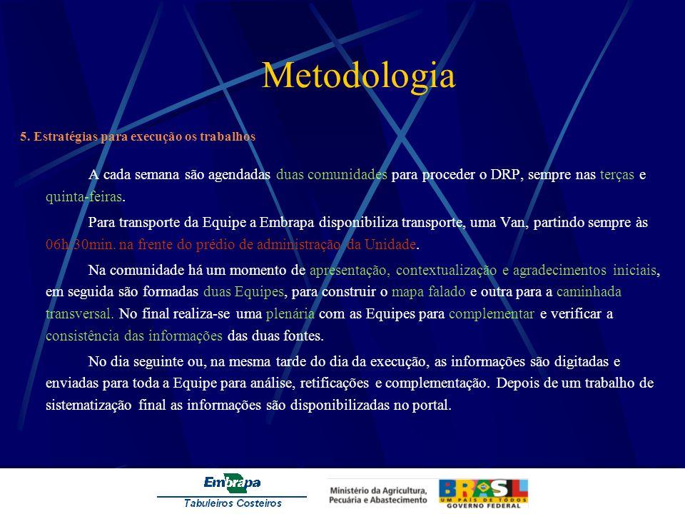 Metodologia 5. Estratégias para execução os trabalhos A cada semana são agendadas duas comunidades para proceder o DRP, sempre nas terças e quinta-fei